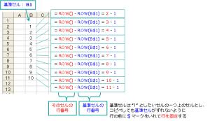 連番可変_ROW