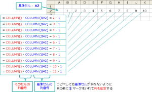 連番可変_COLUMN