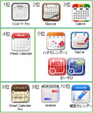 3_総合トップ10